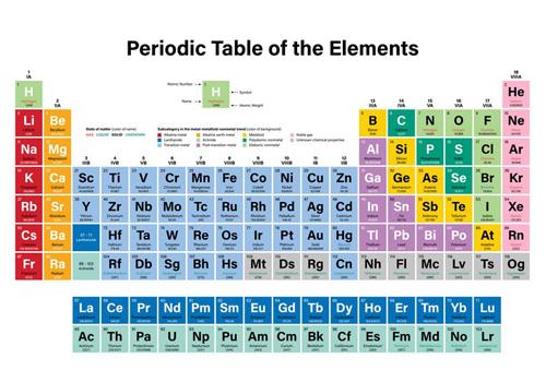 chemistry11